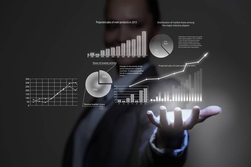 The State of Prescriptive Analytics in HR